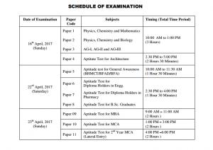 UPTU 2017 exam date