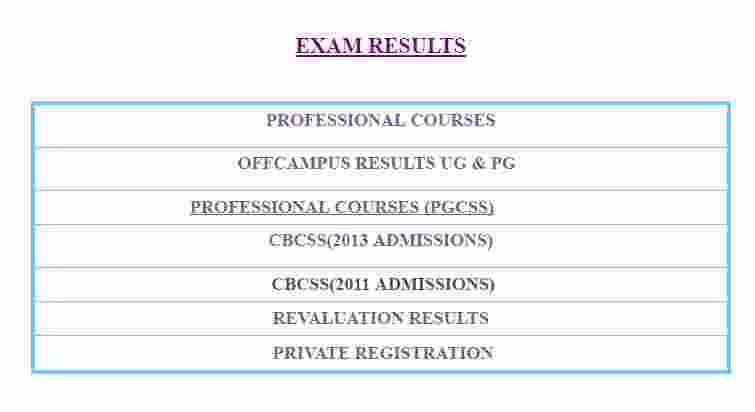 M.G university results